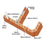 quanto custa alvenaria estrutural em blocos cerâmicos Centro